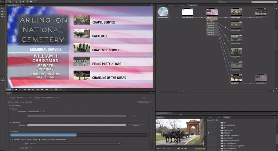 Arlington Media Video DVD Master | Arlington Media, Inc.